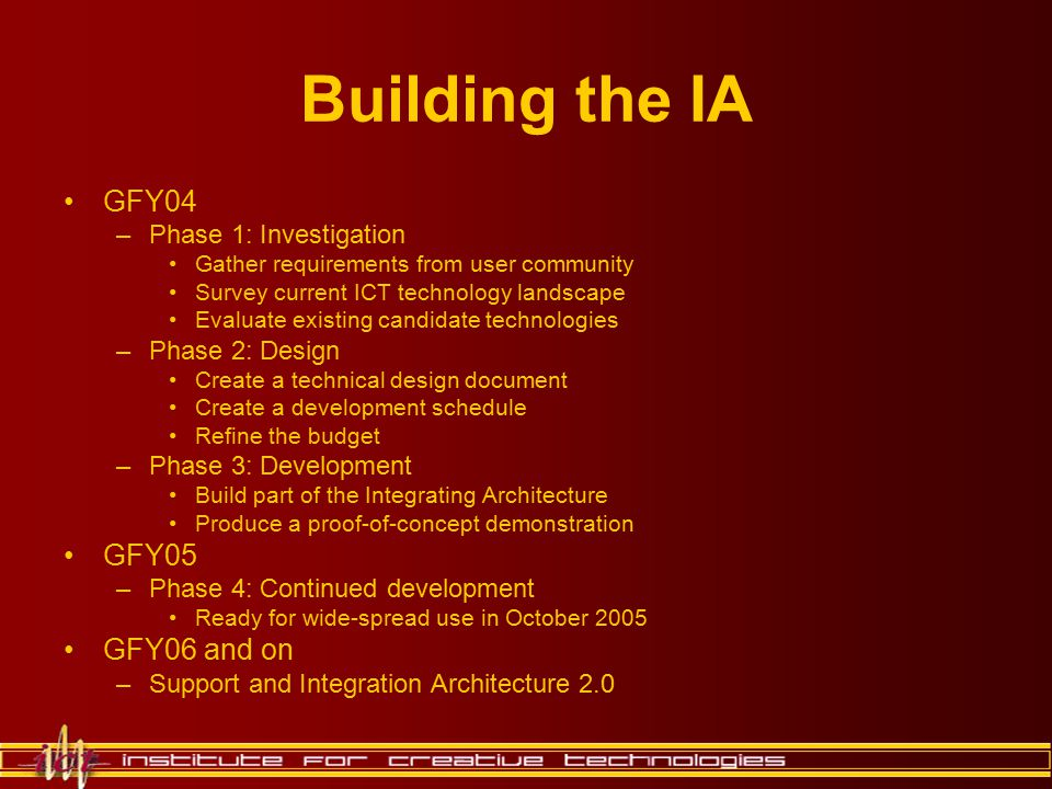Building the IA GFY04 –Phase 1: Investigation Gather requirements from user community Survey current ICT technology landscape Evaluate existing candid