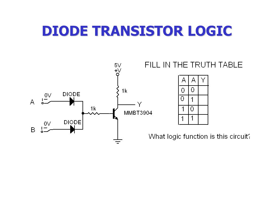 Logic Families Vocabulary TTL (Transistor Transistor Logic) Integrated-circuit technology that uses the bipolar transistor as the principal circuit element.