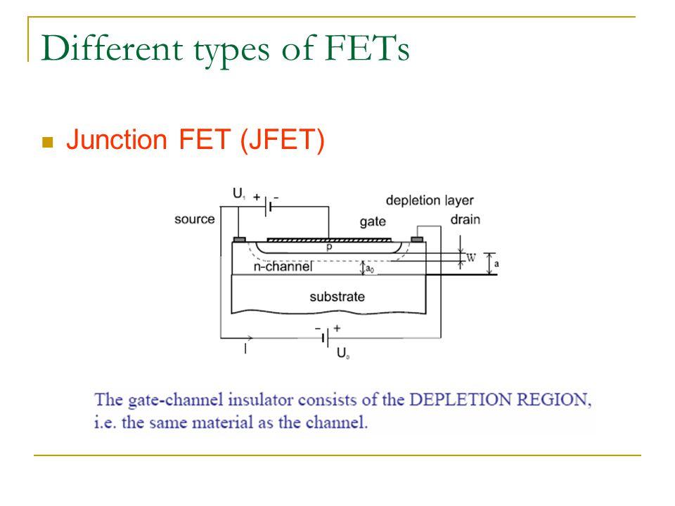 Different types of FETs Junction FET (JFET)