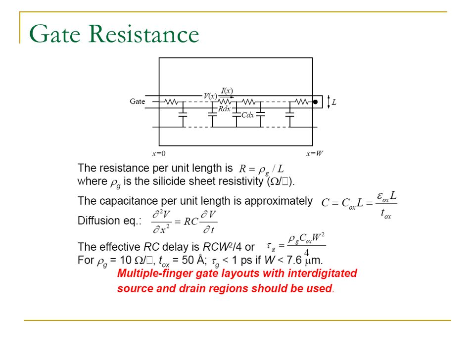 Gate Resistance