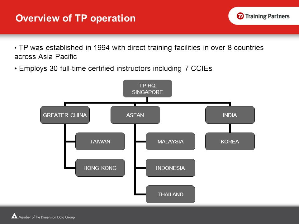 Overview of TP operation TP was established in 1994 with direct training facilities in over 8 countries across Asia Pacific Employs 30 full-time certi