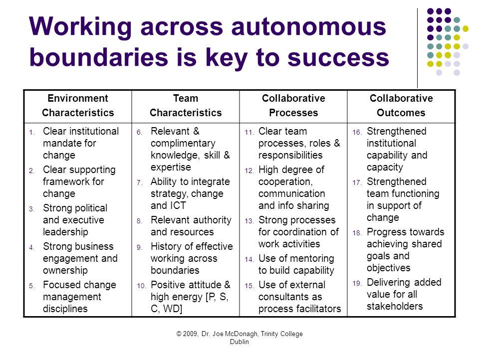 © 2009, Dr. Joe McDonagh, Trinity College Dublin Working across autonomous boundaries is key to success Environment Characteristics Team Characteristi
