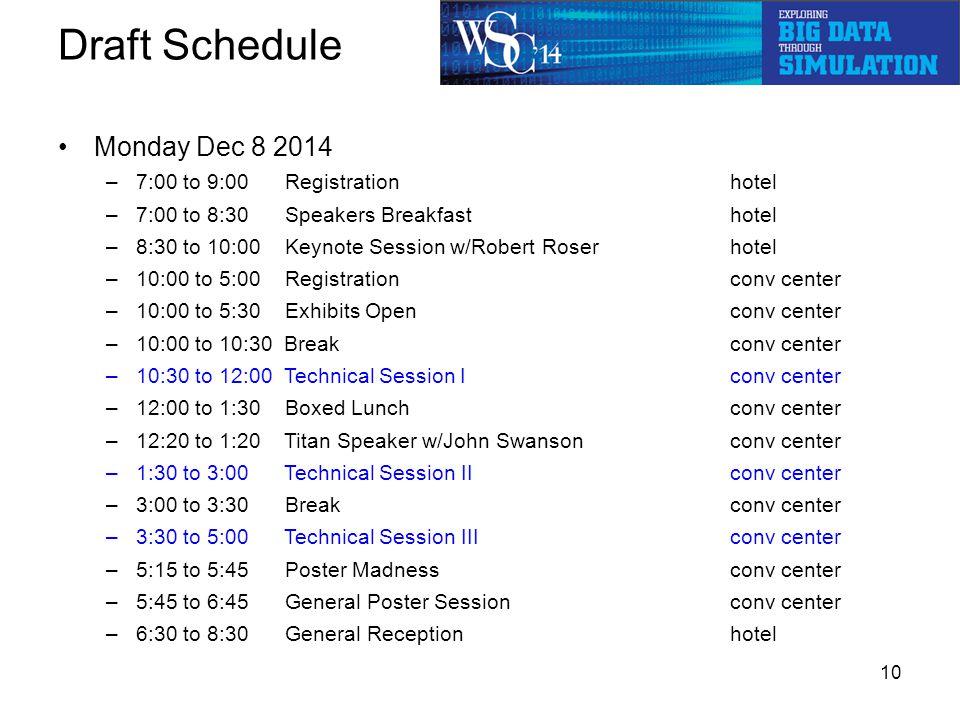 Draft Schedule Monday Dec 8 2014 –7:00 to 9:00 Registrationhotel –7:00 to 8:30 Speakers Breakfast hotel –8:30 to 10:00 Keynote Session w/Robert Roser hotel –10:00 to 5:00 Registrationconv center –10:00 to 5:30 Exhibits Open conv center –10:00 to 10:30 Breakconv center –10:30 to 12:00 Technical Session Iconv center –12:00 to 1:30 Boxed Lunchconv center –12:20 to 1:20 Titan Speaker w/John Swansonconv center –1:30 to 3:00 Technical Session IIconv center –3:00 to 3:30 Breakconv center –3:30 to 5:00 Technical Session IIIconv center –5:15 to 5:45 Poster Madnessconv center –5:45 to 6:45 General Poster Sessionconv center –6:30 to 8:30 General Receptionhotel 10