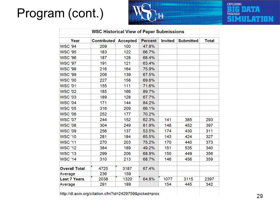 Program (cont.) 29