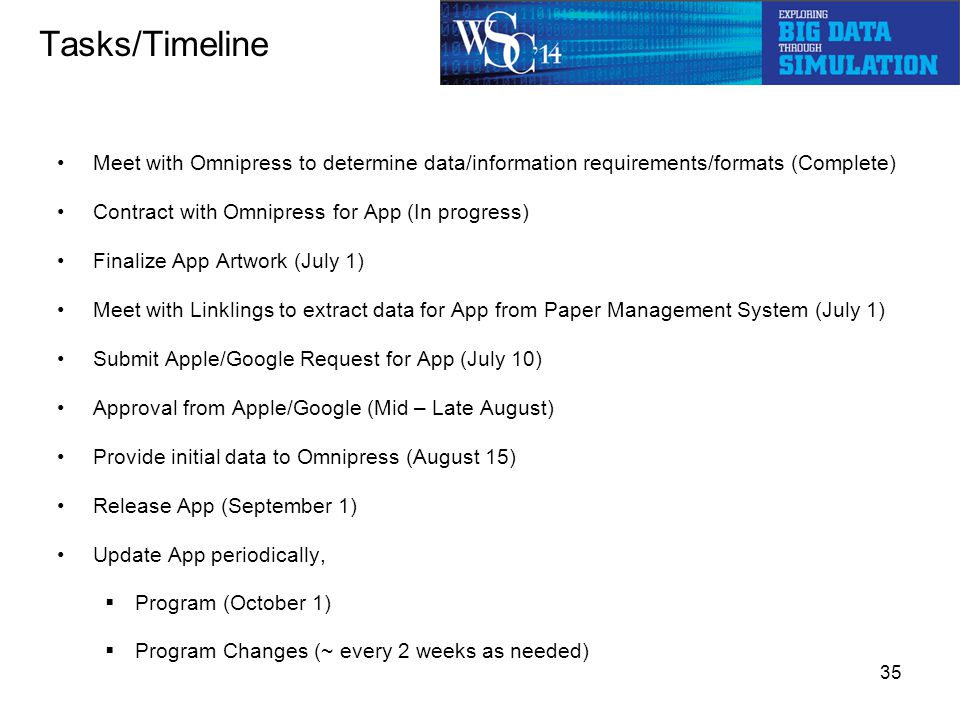 Tasks/Timeline Meet with Omnipress to determine data/information requirements/formats (Complete) Contract with Omnipress for App (In progress) Finalize App Artwork (July 1) Meet with Linklings to extract data for App from Paper Management System (July 1) Submit Apple/Google Request for App (July 10) Approval from Apple/Google (Mid – Late August) Provide initial data to Omnipress (August 15) Release App (September 1) Update App periodically,  Program (October 1)  Program Changes (~ every 2 weeks as needed) 35
