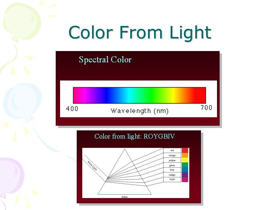 24 Bit Color There are 256 shades of RGB so 256 to the third power is 16, 777, 216 possible colors in an image.