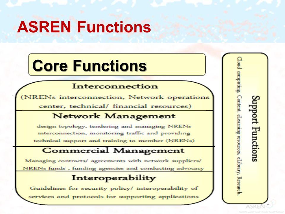ASREN Functions Core Functions