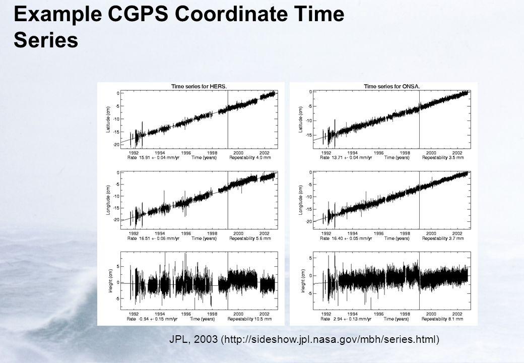Example CGPS Coordinate Time Series JPL, 2003 (http://sideshow.jpl.nasa.gov/mbh/series.html)