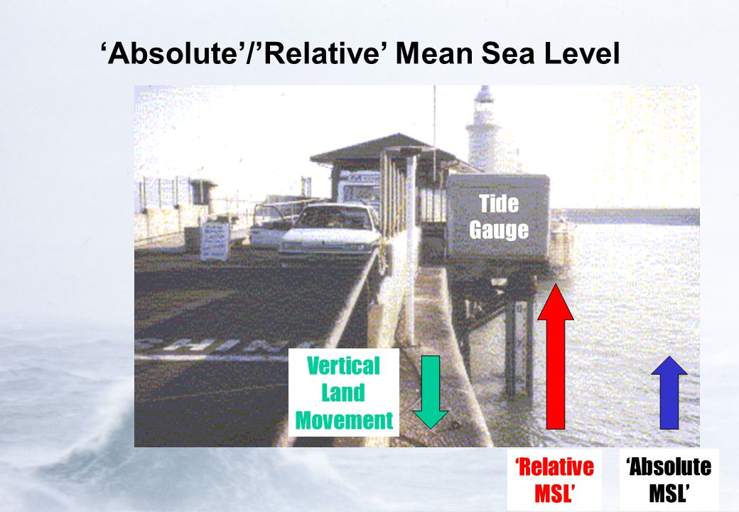 'Absolute'/'Relative' Mean Sea Level Tide Gauge Vertical Land Movement 'Relative MSL' 'Absolute MSL'