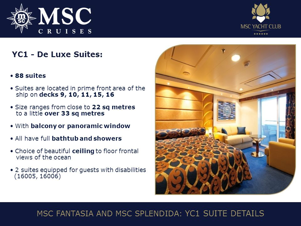 88 suites Suites are located in prime front area of the ship on decks 9, 10, 11, 15, 16 Size ranges from close to 22 sq metres to a little over 33 sq metres With balcony or panoramic window All have full bathtub and showers Choice of beautiful ceiling to floor frontal views of the ocean 2 suites equipped for guests with disabilities (16005, 16006) MSC FANTASIA AND MSC SPLENDIDA: YC1 SUITE DETAILS YC1 - De Luxe Suites: