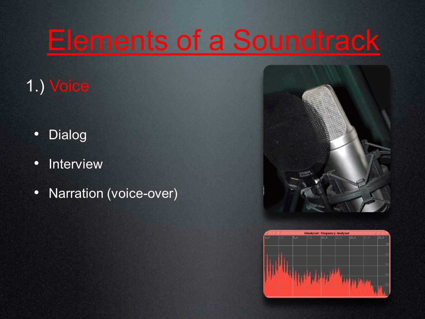 Recording Sound Signal to noise ratio Distant from mic vs.