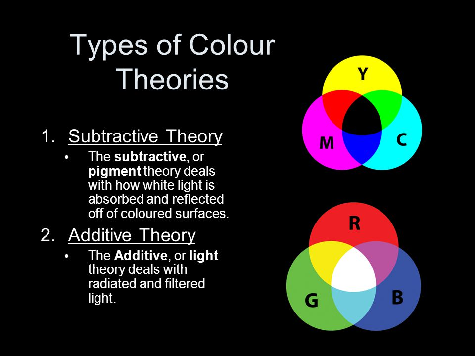 Types of Colour Theories 1.Subtractive Theory The subtractive, or pigment theory deals with how white light is absorbed and reflected off of coloured