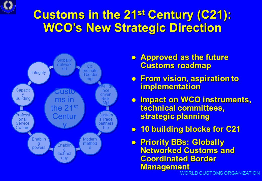 Customs in the 21 st Century (C21): WCO's New Strategic Direction Approved as the future Customs roadmap Approved as the future Customs roadmap From vision, aspiration to implementation From vision, aspiration to implementation Impact on WCO instruments, technical committees, strategic planning Impact on WCO instruments, technical committees, strategic planning 10 building blocks for C21 10 building blocks for C21 Priority BBs: Globally Networked Customs and Coordinated Border Management Priority BBs: Globally Networked Customs and Coordinated Border Management WORLD CUSTOMS ORGANIZATION