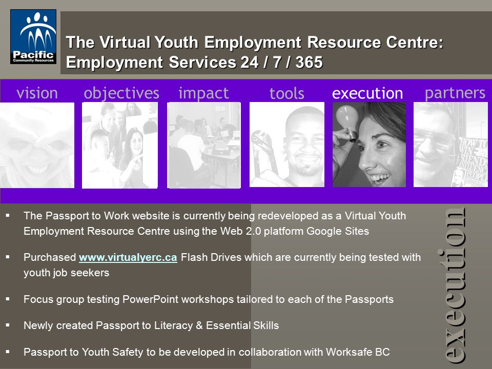 The Virtual Youth Employment Resource Centre: Employment Services 24 / 7 / 365 execution  The Passport to Work website is currently being redeveloped as a Virtual Youth Employment Resource Centre using the Web 2.0 platform Google Sites  Purchased www.virtualyerc.ca Flash Drives which are currently being tested with youth job seekers  Focus group testing PowerPoint workshops tailored to each of the Passports  Newly created Passport to Literacy & Essential Skills  Passport to Youth Safety to be developed in collaboration with Worksafe BC visionobjectivesimpact tools execution partners