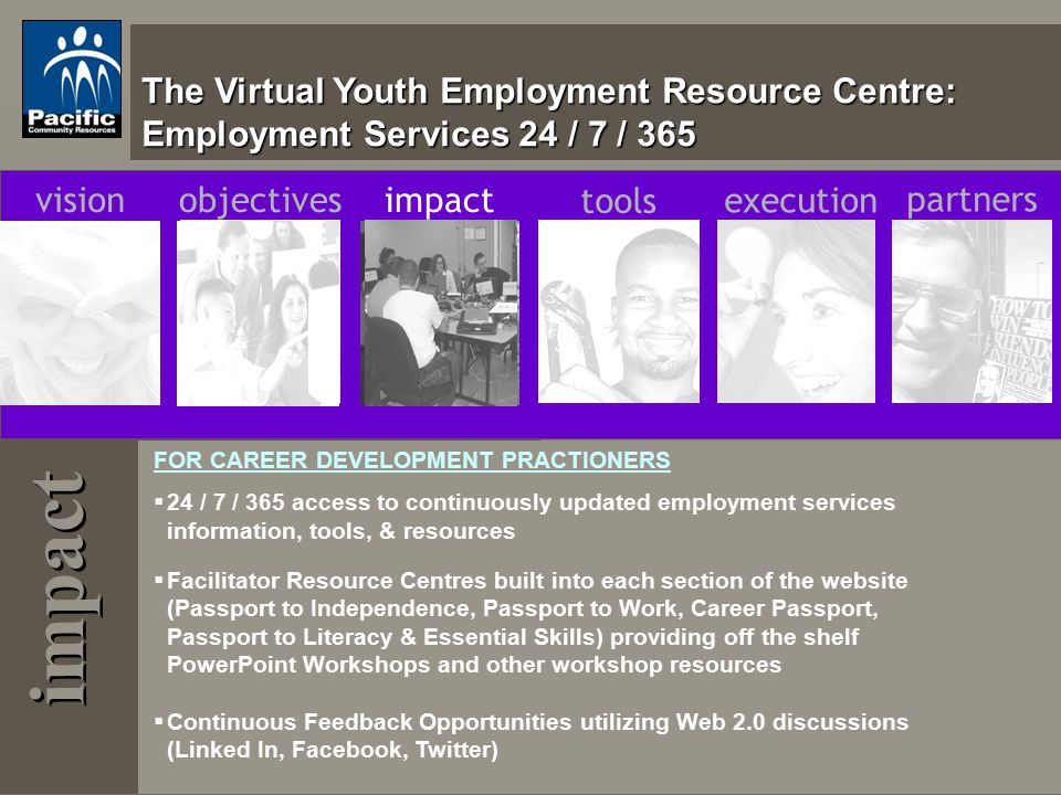 The Virtual Youth Employment Resource Centre: Employment Services 24 / 7 / 365 impact visionobjectivesimpact tools execution partners FOR CAREER DEVELOPMENT PRACTIONERS  24 / 7 / 365 access to continuously updated employment services information, tools, & resources  Facilitator Resource Centres built into each section of the website (Passport to Independence, Passport to Work, Career Passport, Passport to Literacy & Essential Skills) providing off the shelf PowerPoint Workshops and other workshop resources  Continuous Feedback Opportunities utilizing Web 2.0 discussions (Linked In, Facebook, Twitter)