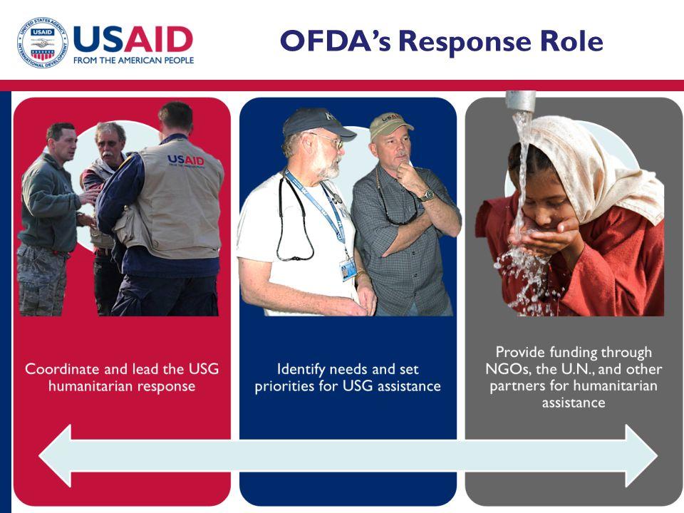 OFDA's Response Role