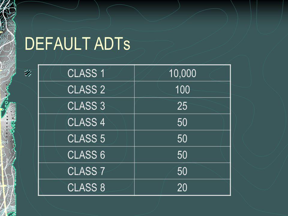 DEFAULT ADTs CLASS 110,000 CLASS 2100 CLASS 325 CLASS 450 CLASS 550 CLASS 650 CLASS 750 CLASS 820