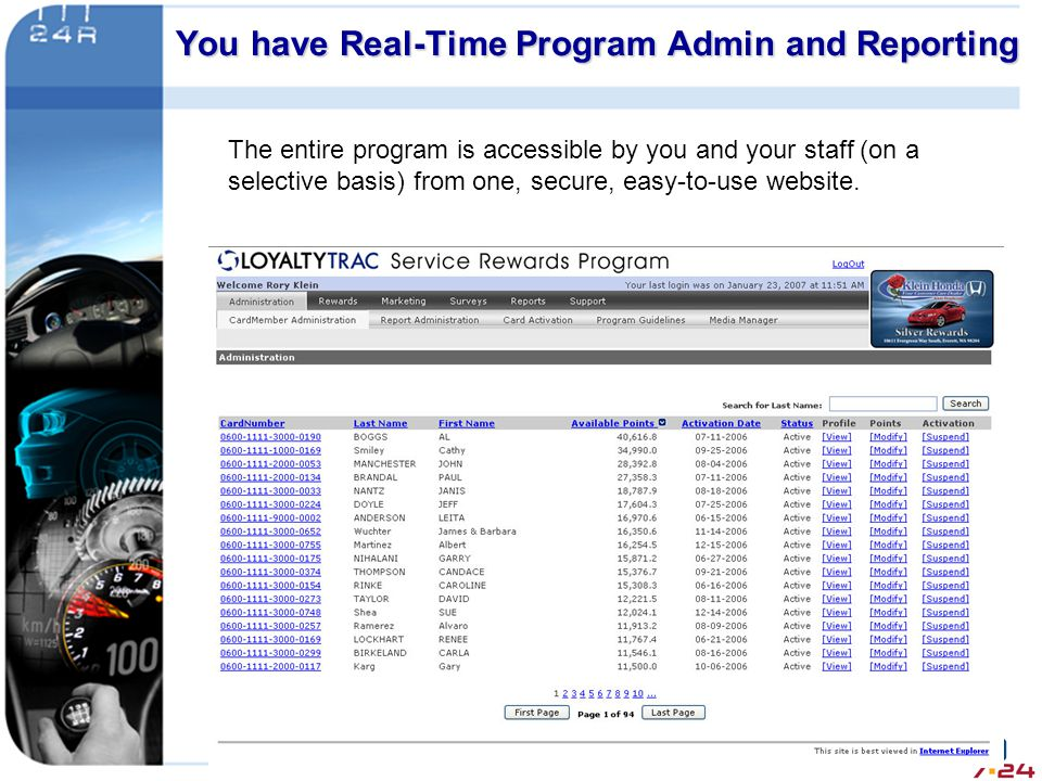 You have Real-Time Program Admin and Reporting The entire program is accessible by you and your staff (on a selective basis) from one, secure, easy-to