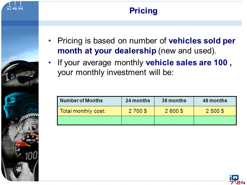 Pricing Pricing is based on number of vehicles sold per month at your dealership (new and used). If your average monthly vehicle sales are 100, your m