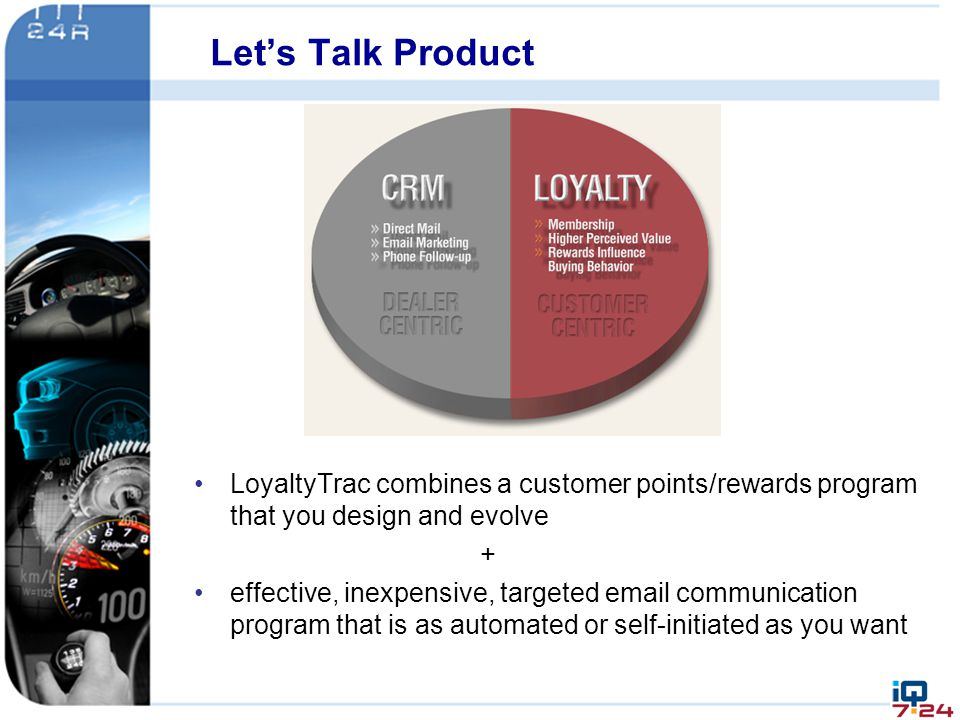 Let's Talk Product LoyaltyTrac combines a customer points/rewards program that you design and evolve + effective, inexpensive, targeted email communic
