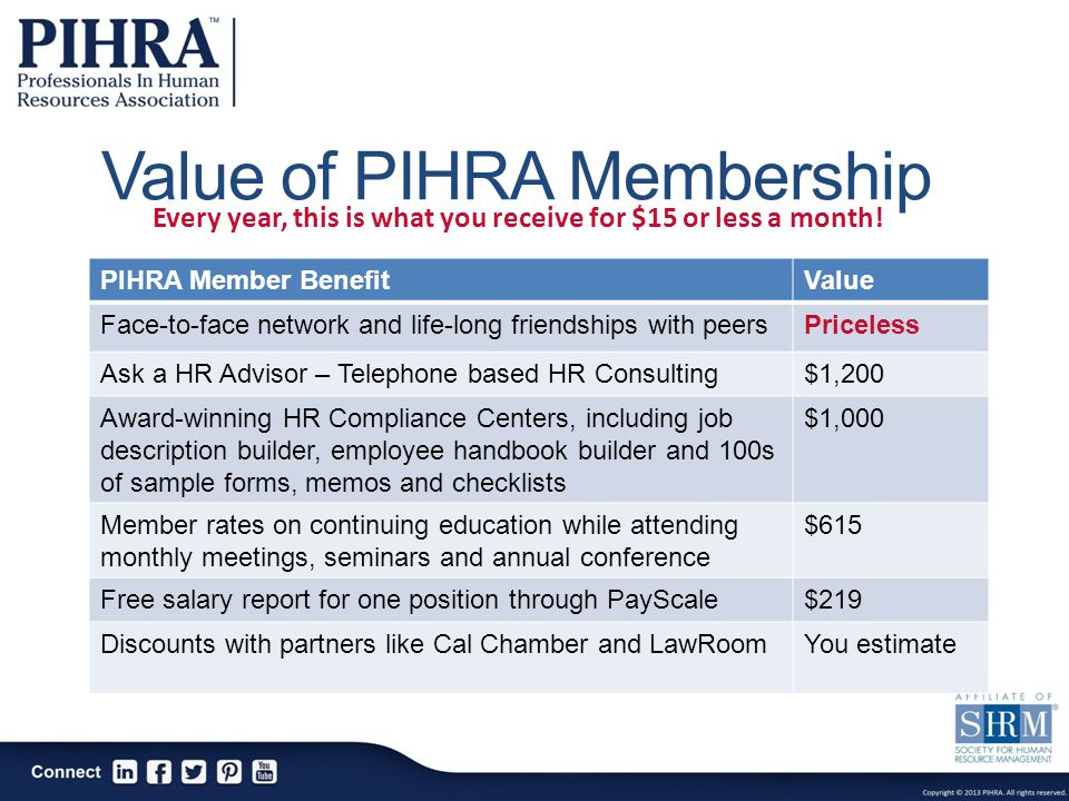 Need a PIHRA badge? Order Your Official PIHRA Name Badge pihra.org/badges