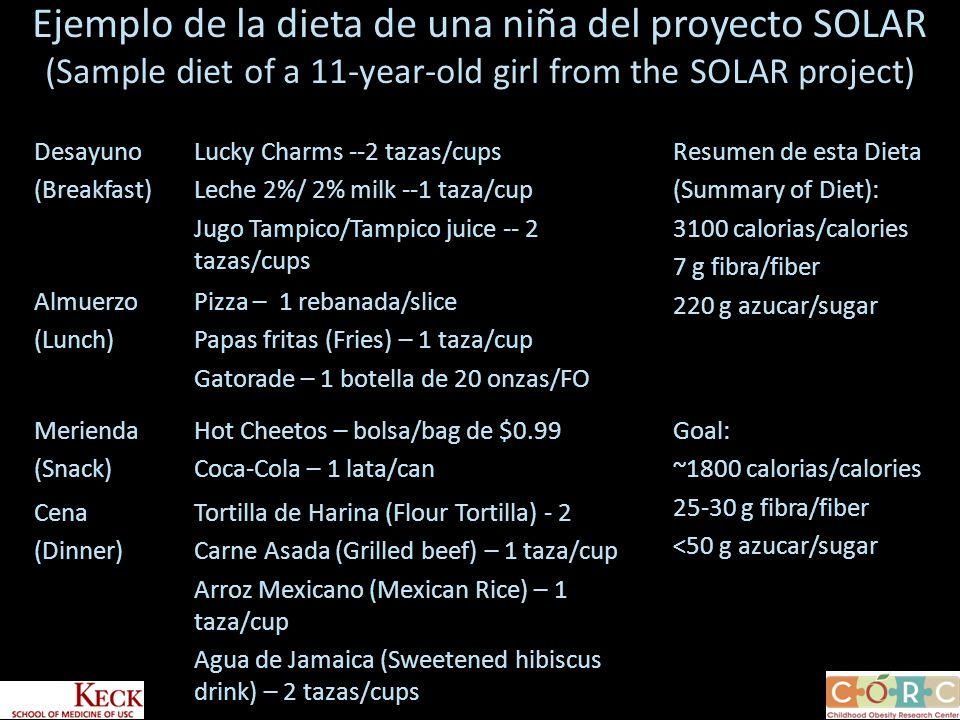 Ejemplo de la dieta de una niña del proyecto SOLAR (Sample diet of a 11-year-old girl from the SOLAR project) Desayuno (Breakfast) Lucky Charms --2 tazas/cups Leche 2%/ 2% milk --1 taza/cup Jugo Tampico/Tampico juice -- 2 tazas/cups Resumen de esta Dieta (Summary of Diet): 3100 calorias/calories 7 g fibra/fiber 220 g azucar/sugar Almuerzo (Lunch) Pizza – 1 rebanada/slice Papas fritas (Fries) – 1 taza/cup Gatorade – 1 botella de 20 onzas/FO Merienda (Snack) Hot Cheetos – bolsa/bag de $0.99 Coca-Cola – 1 lata/can Goal: ~1800 calorias/calories 25-30 g fibra/fiber <50 g azucar/sugar Cena (Dinner) Tortilla de Harina (Flour Tortilla) - 2 Carne Asada (Grilled beef) – 1 taza/cup Arroz Mexicano (Mexican Rice) – 1 taza/cup Agua de Jamaica (Sweetened hibiscus drink) – 2 tazas/cups