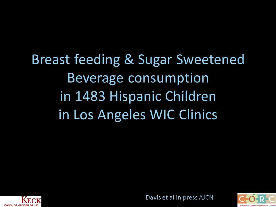 Breast feeding & Sugar Sweetened Beverage consumption in 1483 Hispanic Children in Los Angeles WIC Clinics Davis et al in press AJCN