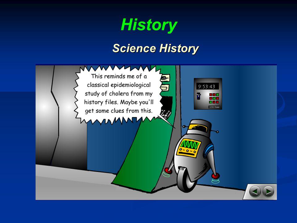 Science History History