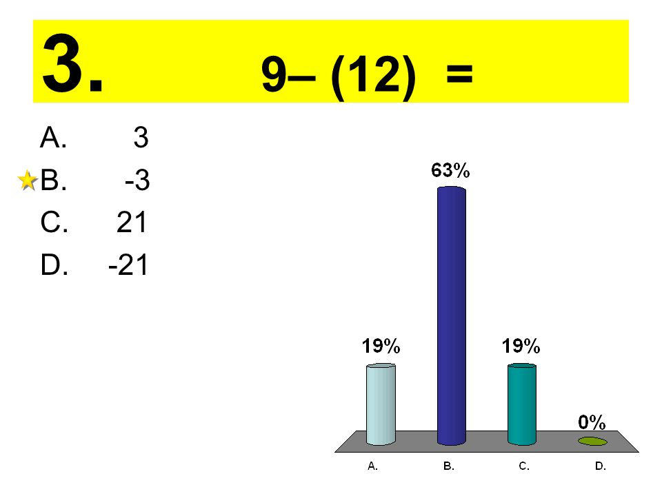 4. -9 – (-12) = A. 21 B. -21 C. 3 D. -3