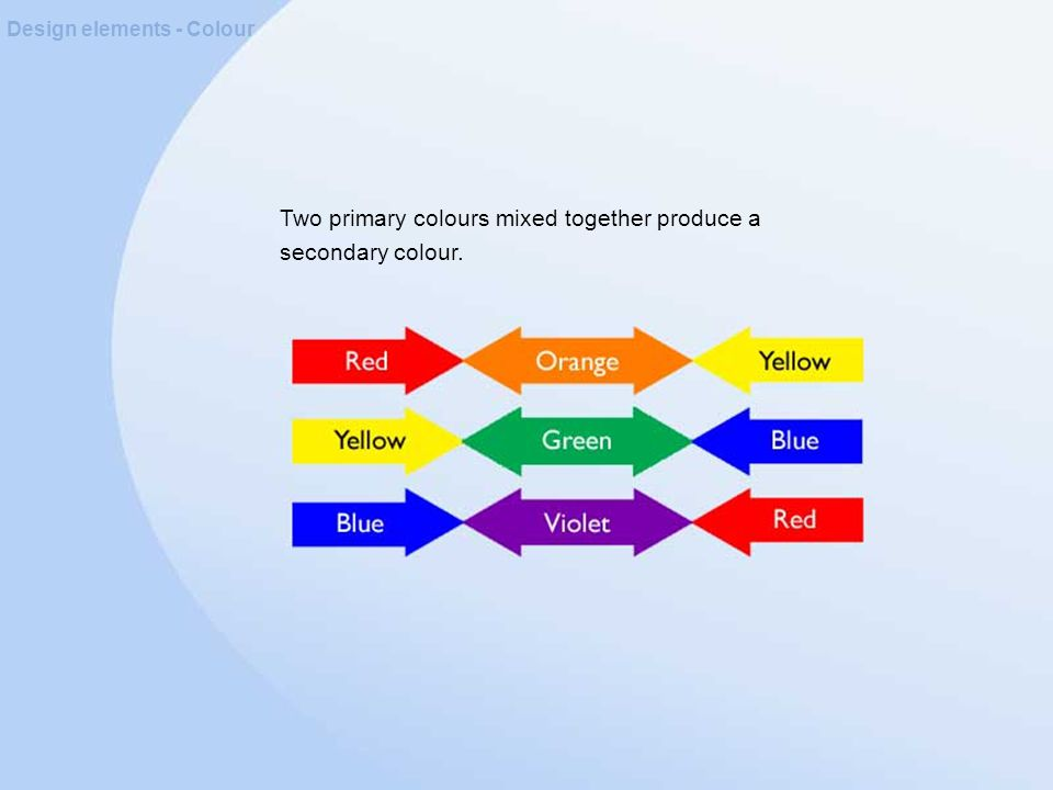 Design elements - Colour Two primary colours mixed together produce a secondary colour.