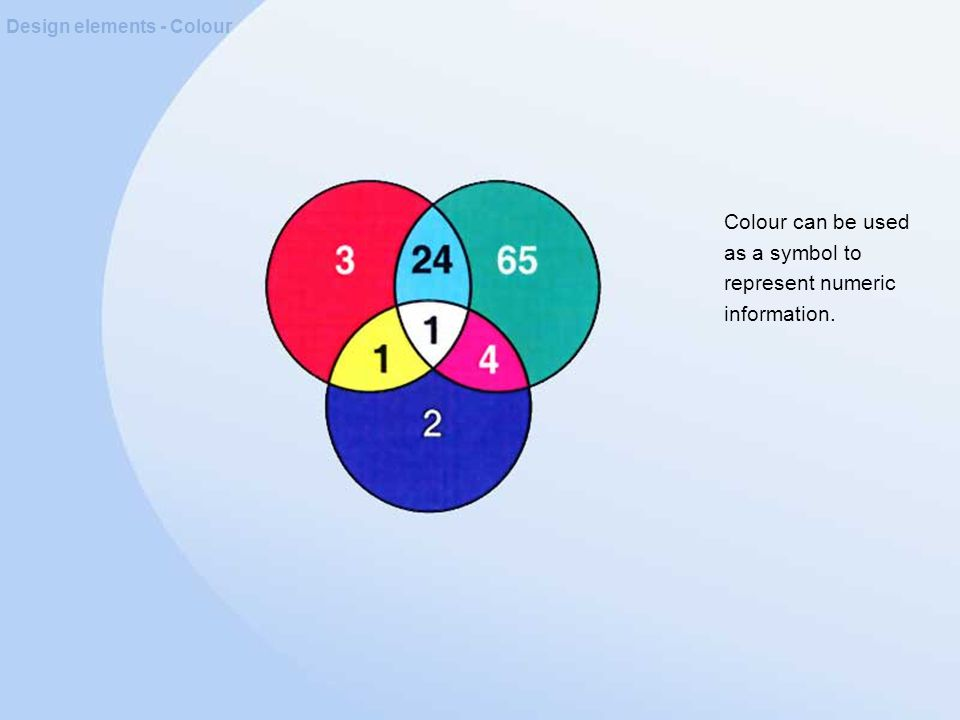 Design elements - Colour Colour can be used as a symbol to represent numeric information.