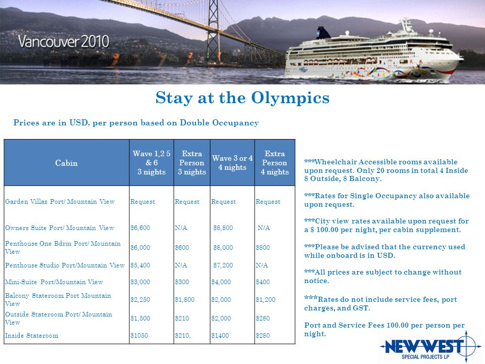 Stay at the Olympics Cabin Wave 1,2 5 & 6 3 nights Extra Person 3 nights Wave 3 or 4 4 nights Extra Person 4 nights Garden Villas Port/ Mountain ViewRequest Owners Suite Port/ Mountain View$6,600N/A $8,800 N/A Penthouse One Bdrm Port/ Mountain View $6,000$600 $8,000$800 Penthouse Studio Port/Mountain View$5,400N/A $7,200N/A Mini-Suite Port/Mountain View$3,000$300$4,000$400 Balcony Stateroom Port Mountain View $2,250$1,800$2,000$1,200 Outside Stateroom Port/ Mountain View $1,500$210$2,000$280 Inside Stateroom$1050$210.$1400$280 ***Wheelchair Accessible rooms available upon request.