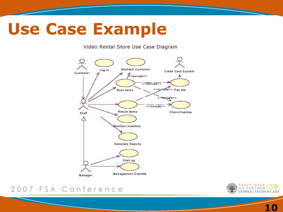 10 Use Case Example