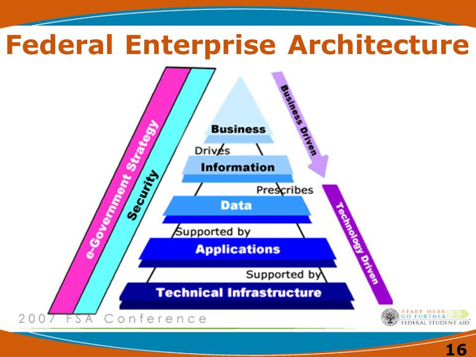 16 Federal Enterprise Architecture