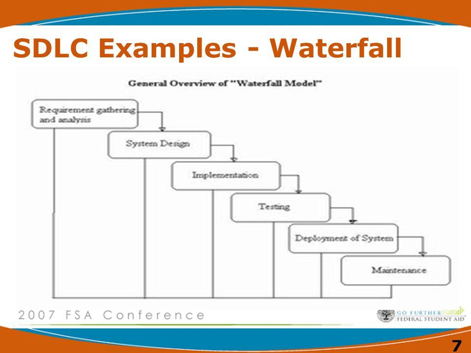 7 SDLC Examples - Waterfall