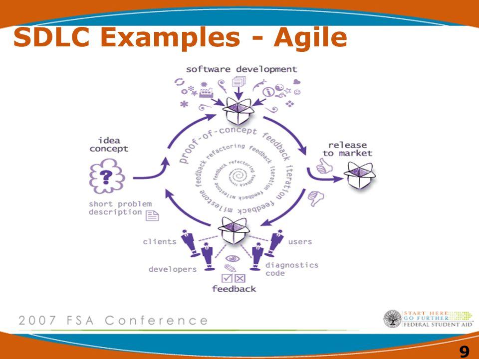 9 SDLC Examples - Agile