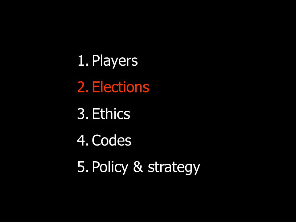 1.Players 2.Elections 3.Ethics 4.Codes 5.Policy & strategy