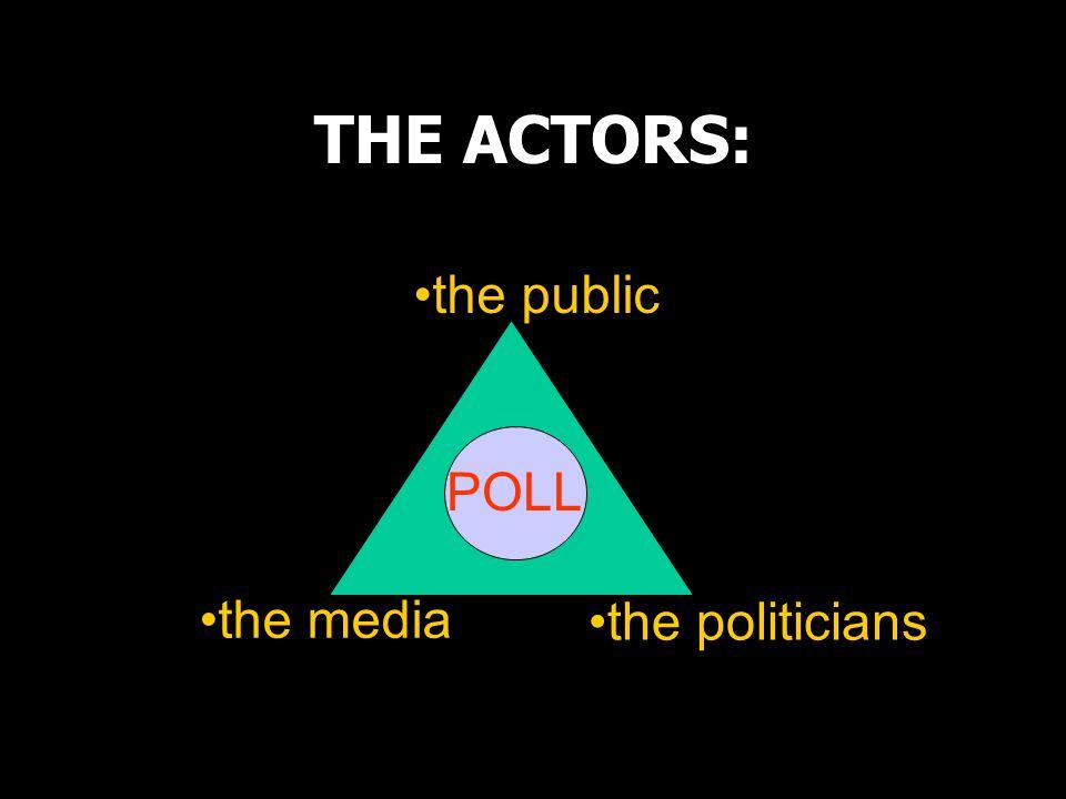 THE ACTORS: the media the public the politicians POLL