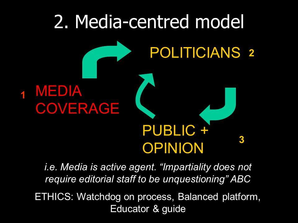 2. Media-centred model POLITICIANS MEDIA COVERAGE PUBLIC + OPINION i.e.