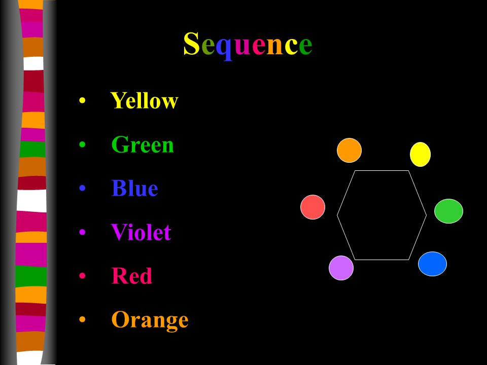 Yellow Green Blue Violet Red Orange SequenceSequence