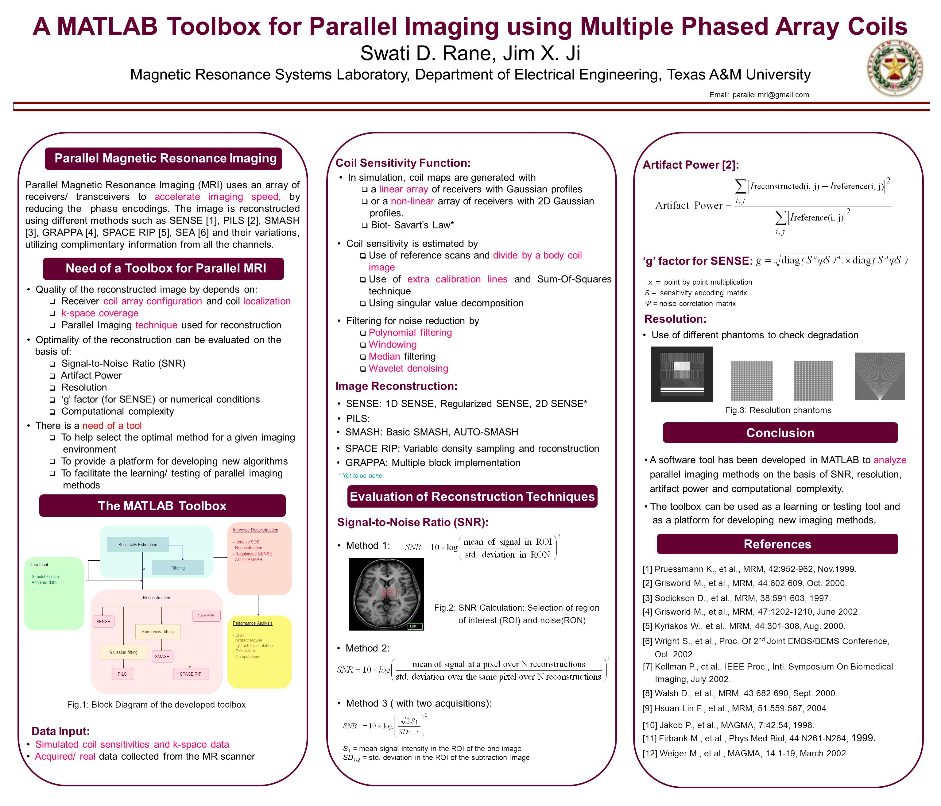 A MATLAB Toolbox for Parallel Imaging using Multiple Phased Array Coils Swati D. Rane, Jim X. Ji Magnetic Resonance Systems Laboratory, Department of