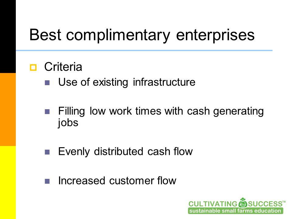 Other potential enterprises MS clipart photos