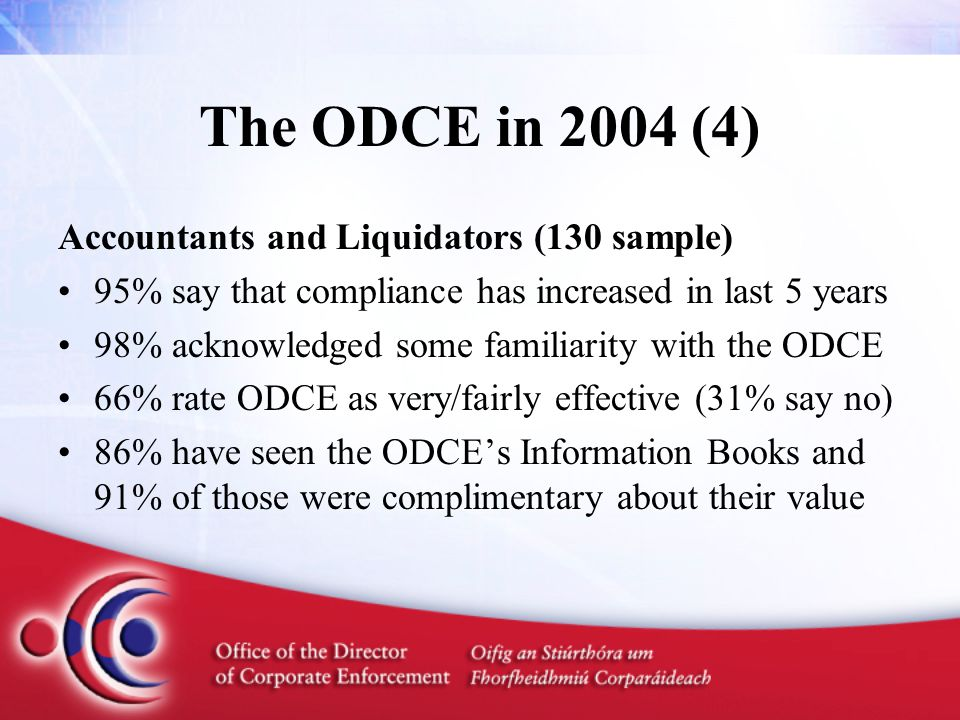 The ODCE in 2004 (4) Accountants and Liquidators (130 sample) 95% say that compliance has increased in last 5 years 98% acknowledged some familiarity with the ODCE 66% rate ODCE as very/fairly effective (31% say no) 86% have seen the ODCE's Information Books and 91% of those were complimentary about their value