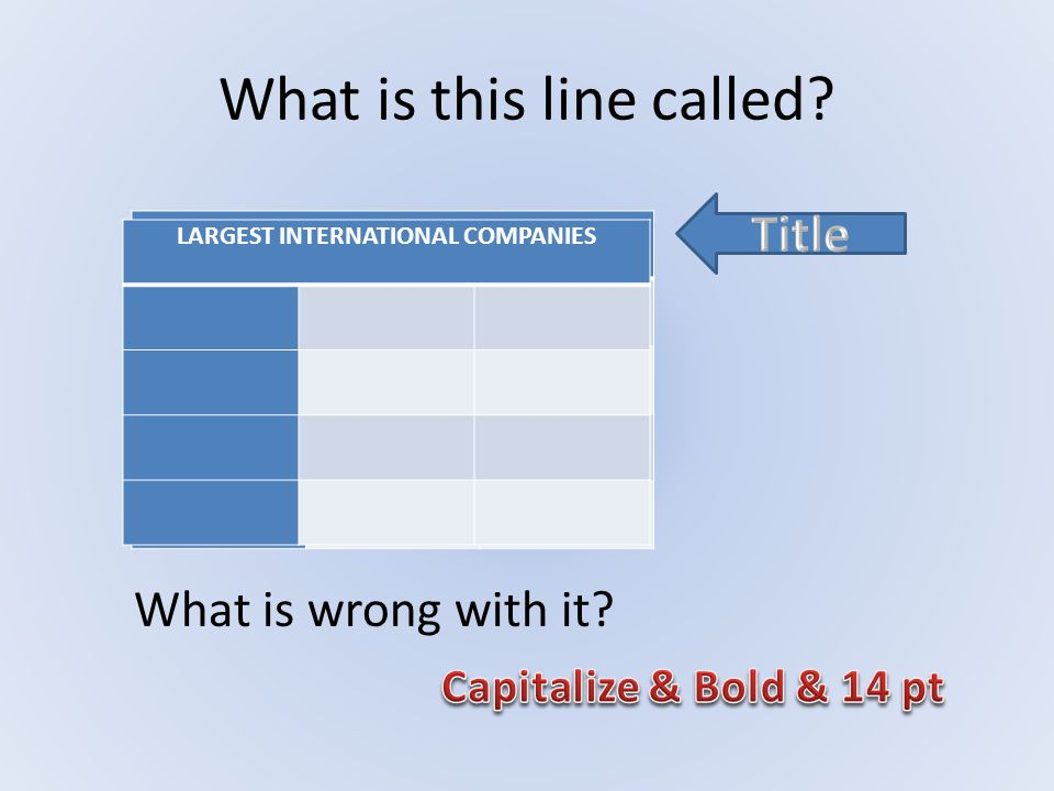 What is this line called? Largest International Companies What is wrong with it? LARGEST INTERNATIONAL COMPANIES