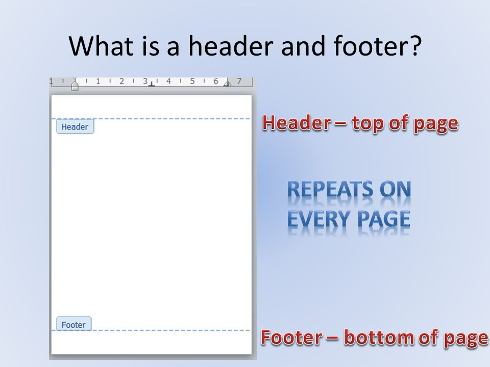 What is a header and footer?