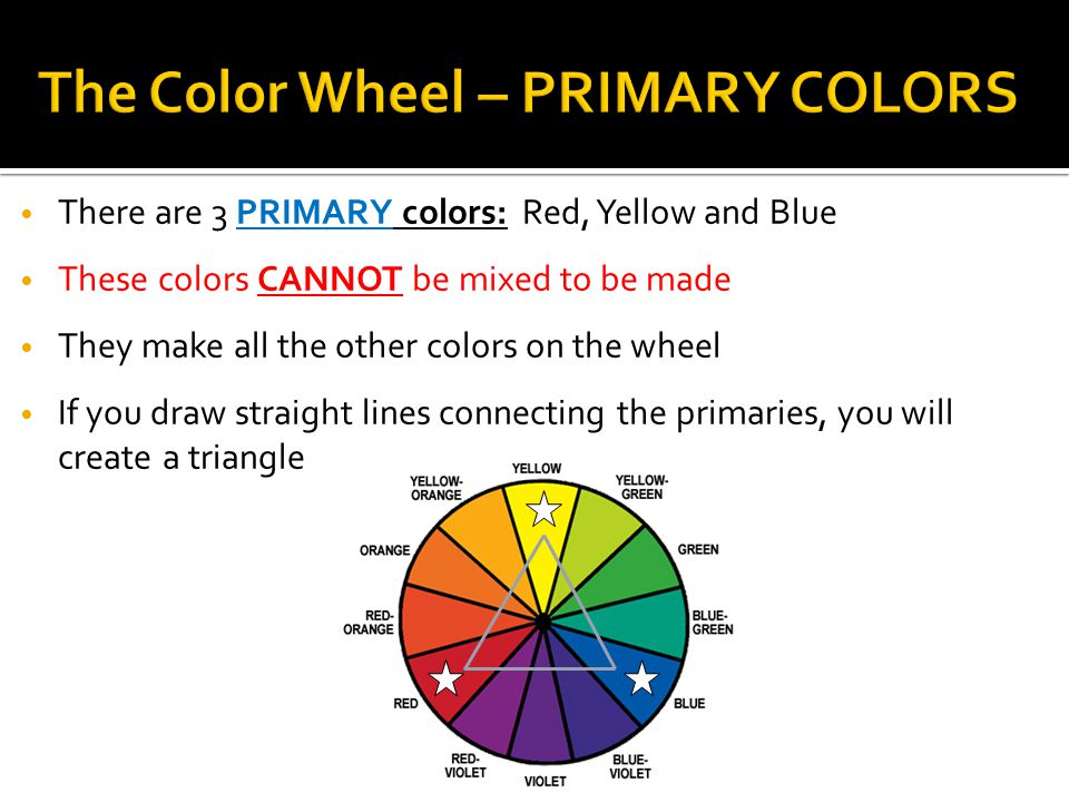 There are 3 PRIMARY colors: Red, Yellow and Blue These colors CANNOT be mixed to be made They make all the other colors on the wheel If you draw straight lines connecting the primaries, you will create a triangle