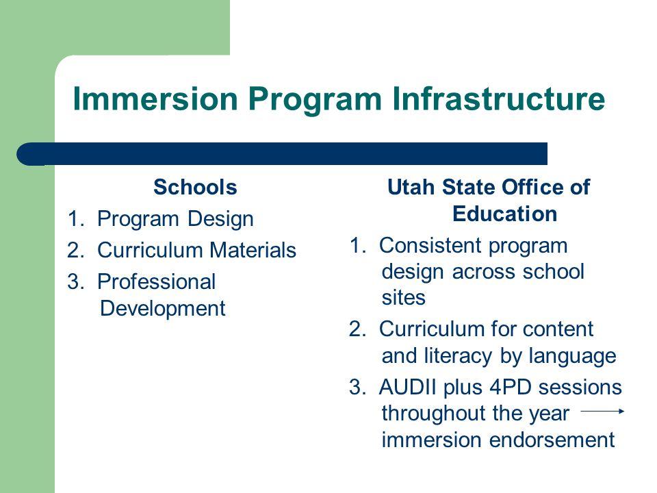 Schools 1. Program Design 2. Curriculum Materials 3.
