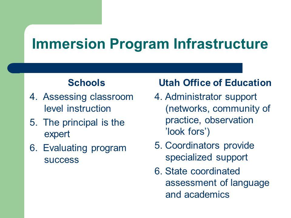 Schools 4. Assessing classroom level instruction 5.