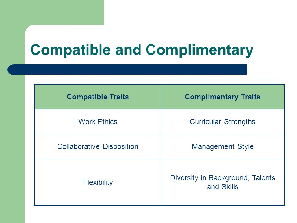 Compatible and Complimentary Compatible TraitsComplimentary Traits Work EthicsCurricular Strengths Collaborative DispositionManagement Style Flexibility Diversity in Background, Talents and Skills