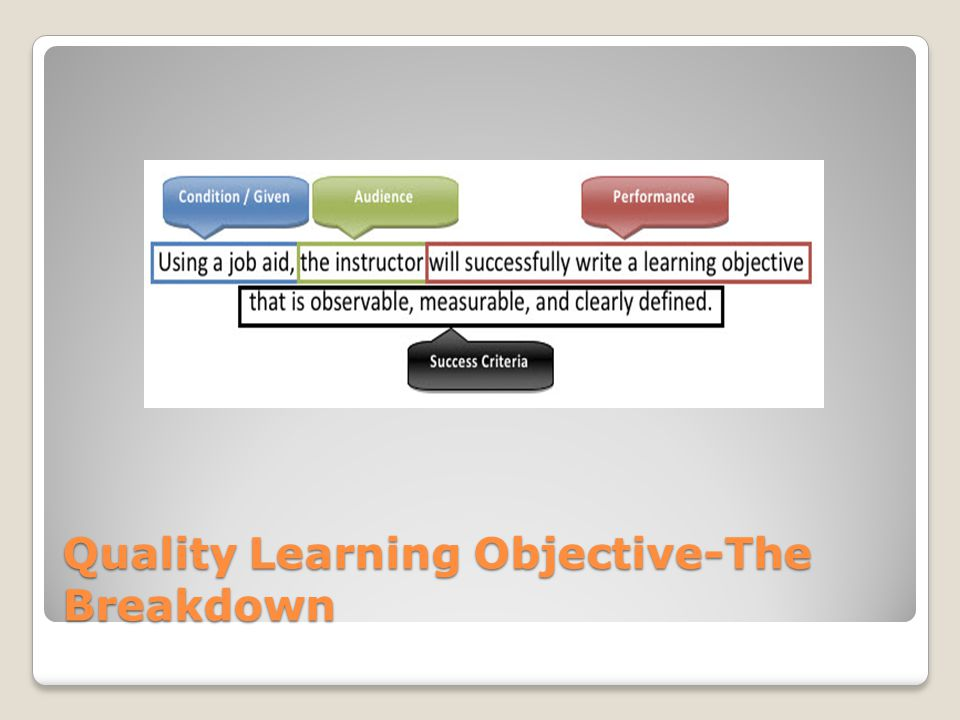 Quality Learning Objective-The Breakdown